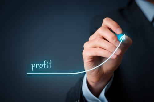 Profit Factor