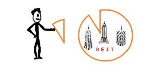 Фонды REIT