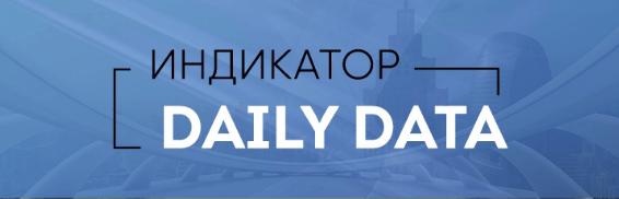 Индикатор Daily Data