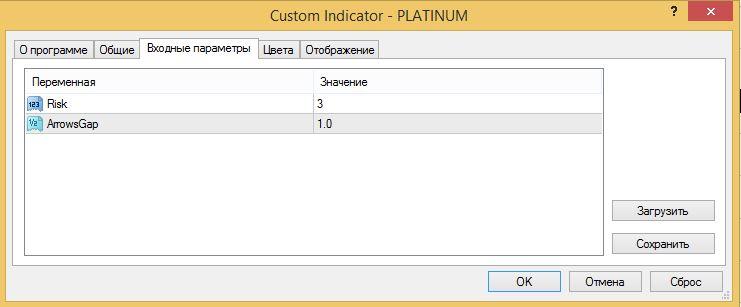 Индикатор Platinum