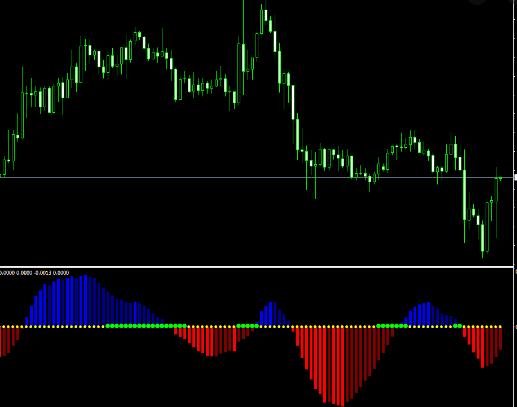 Индикатор Pulse Flat