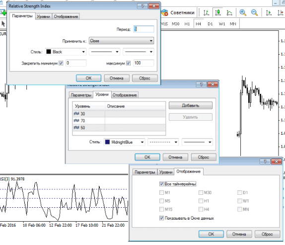 Как пользоваться индикатором RSI