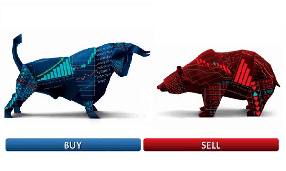 Индикаторы настроений рынка