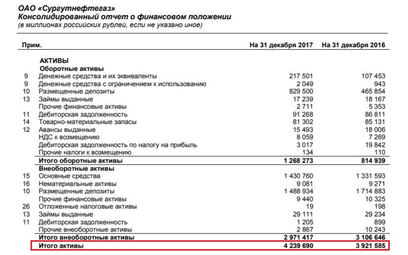Рентабельность активов (ROA)