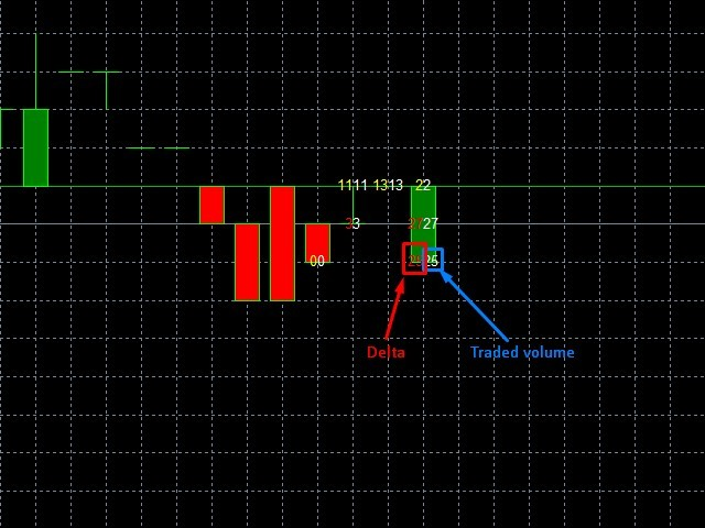 Что такое кластерный анализ рынка