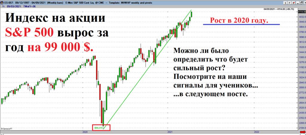 Возможности заработка на финансовых рынках.
