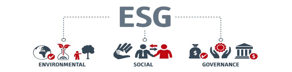 ESG-инвестирование — что это и какие преимущества несет